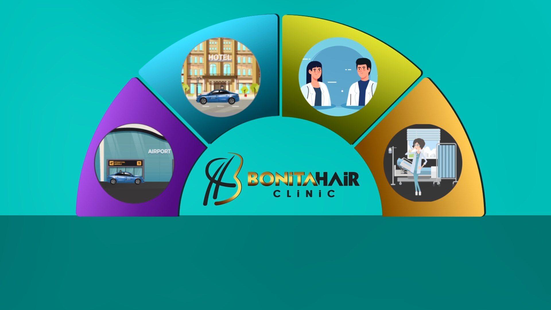 BonitaHairClinicPaylaşım.mp4 snapshot 00.52.877 1920x1080 - BONITA HAIR CLINIC ANİMASYON FİLMİ